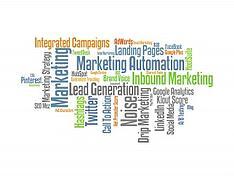 Marketing Noise Wordle 1 300x231