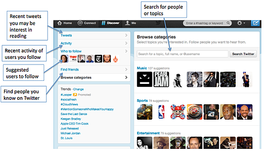Anatomy of Twitter Discover page