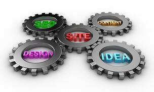 b2b websites, b2b marketing