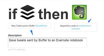 IFTTT, If this then that, marketing, tools,