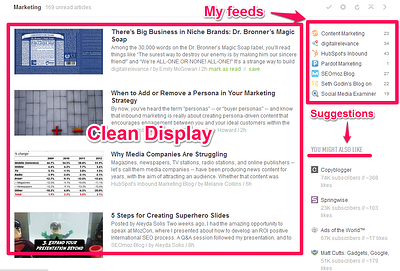 Feedly, content, blog, rss
