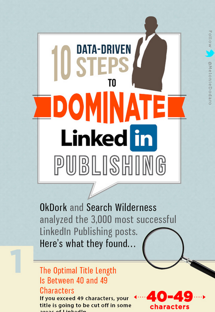 Dominate LinkedIn Publishing