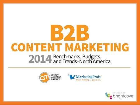 B2B Content Marketing, inbound marketing, ROI