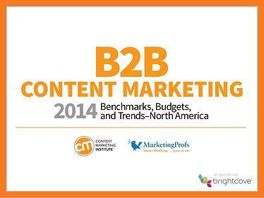 B2B Content Marketing, inbound marketing, ROI