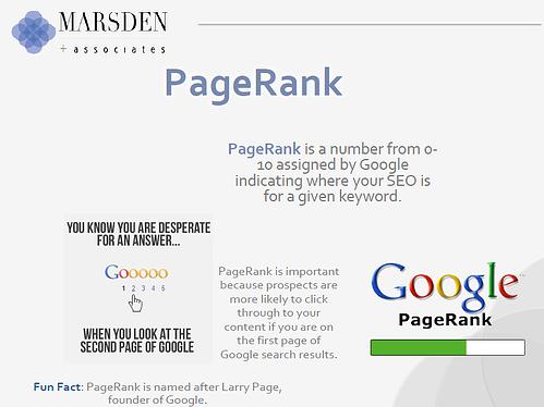 Page rank, SEO, inbound marketing