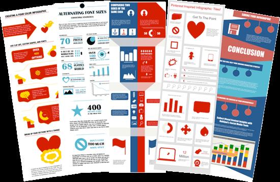 infographic, b2b content marketing