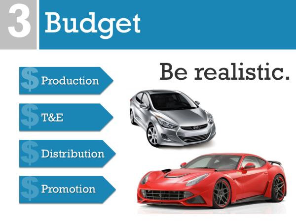 !!!Budget resized 600