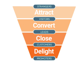 sales-marketing-funnel