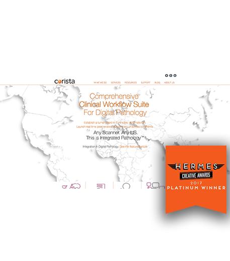 Top Digital Marketing Website in Atlanta