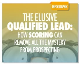 How Lead Scoring Can Remove the Mystery from Prospecting