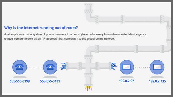 How do IP addresses work?