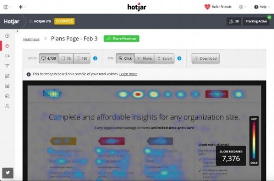 Using heat maps to analyze B2B websites