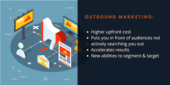 Outbound marketing for B2B