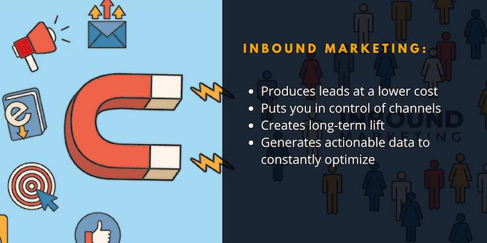 Why choose inbound marketing
