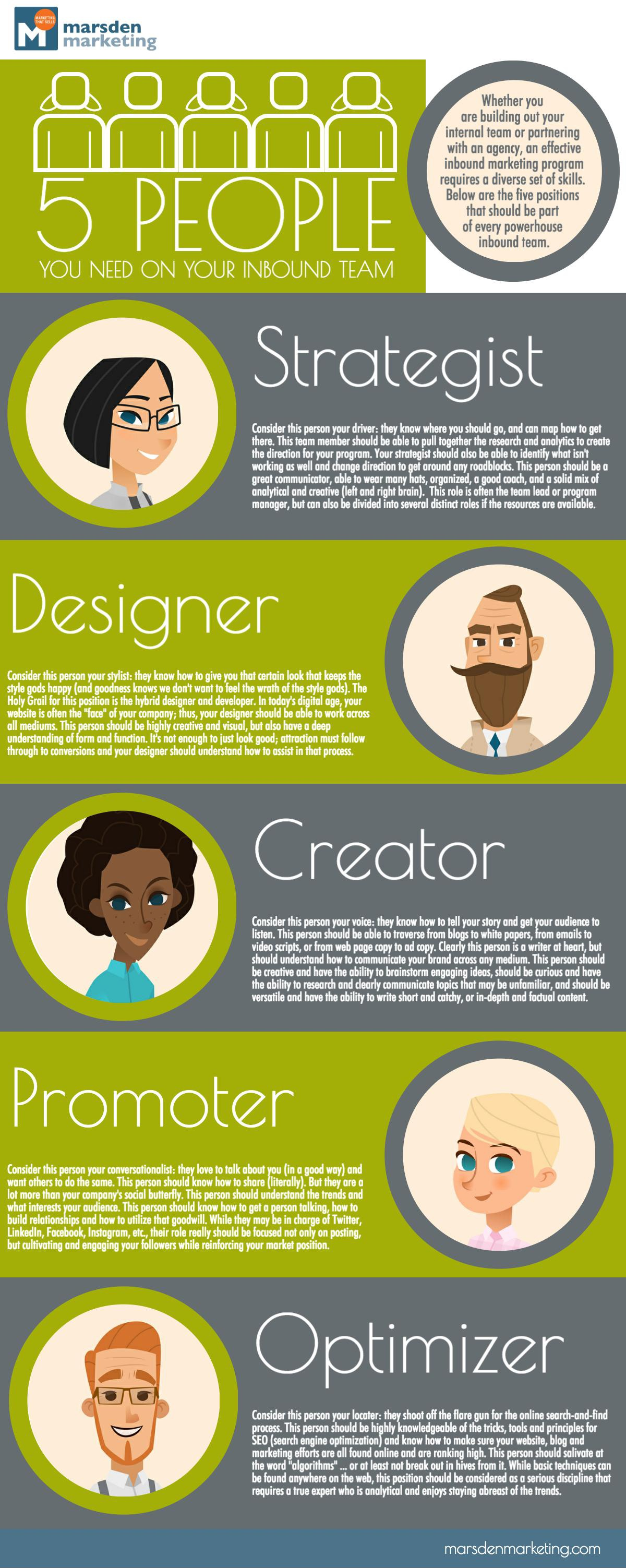 5 People You Need On Your Inbound Marketing Team [INFOGRAPHIC]