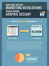 How UX Transformed Graphic Design for Marketing