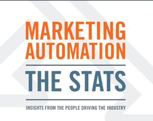 The Marketing Automation Landscape: A Visual Overview