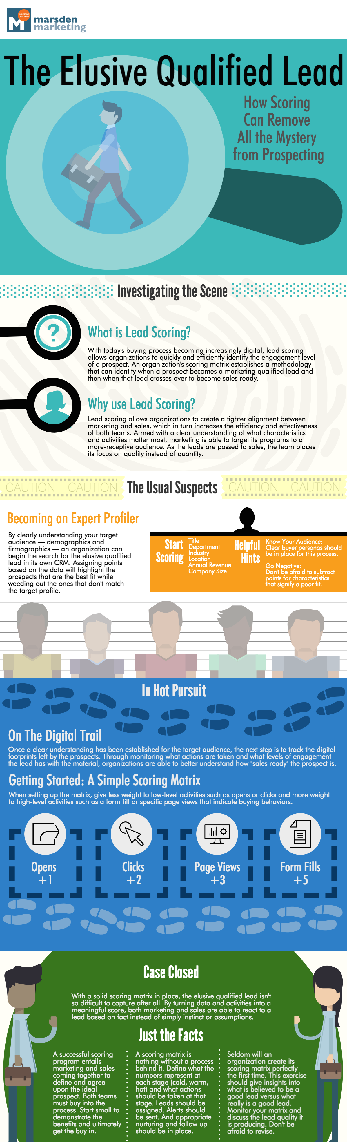 The Elusive Qualified Lead: How Scoring Can Remove All the Mystery from Prospecting